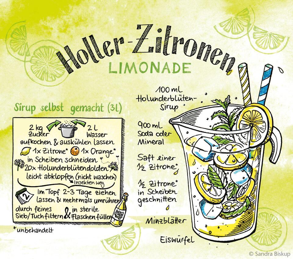 Köstliche Rezepte illustrieren